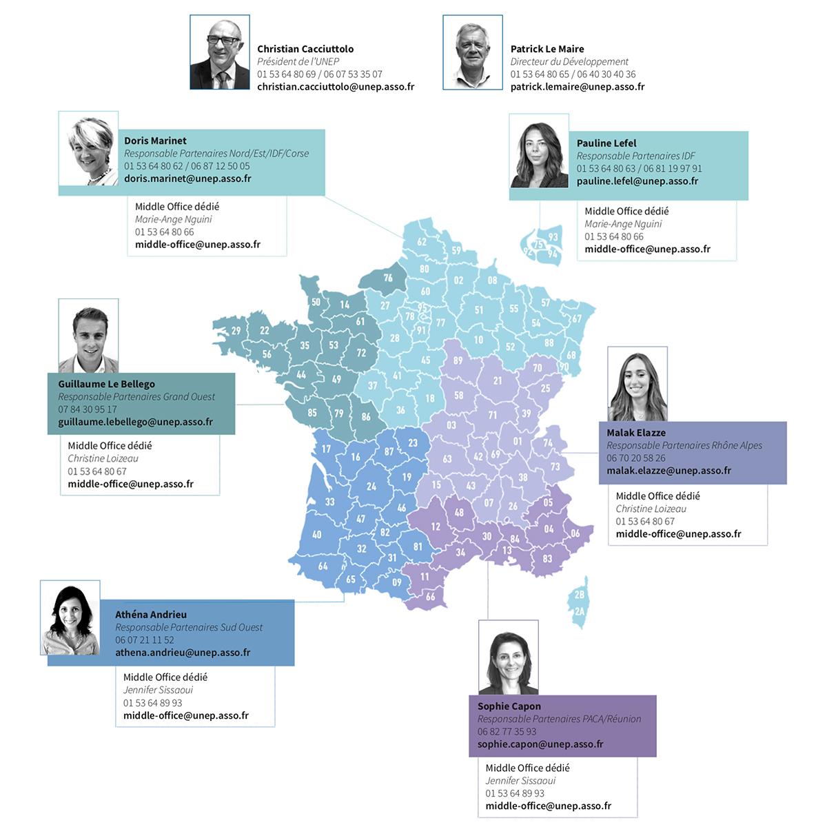 Équipe commerciale UNEP en France - 2019