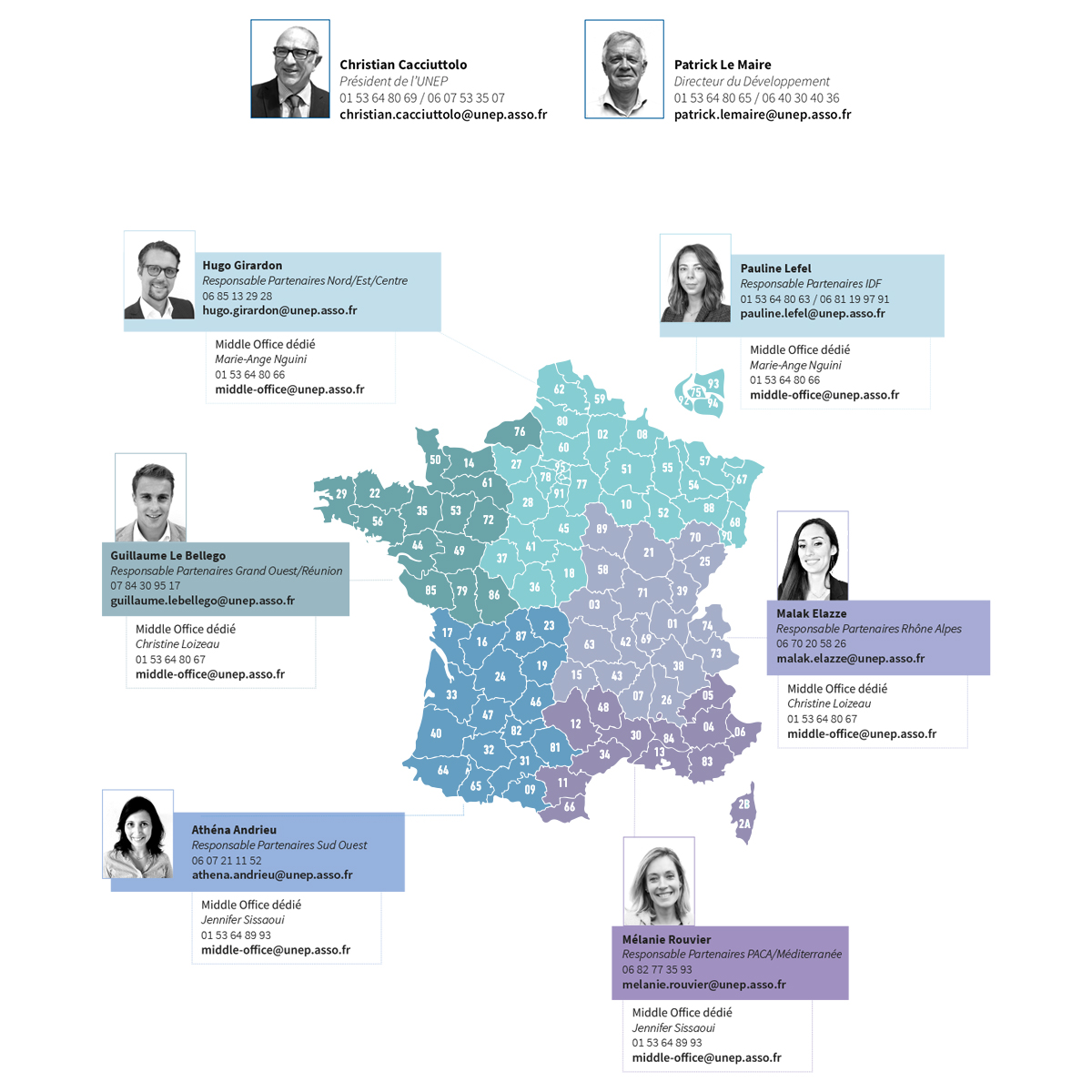 Carte contacts en France UNEP